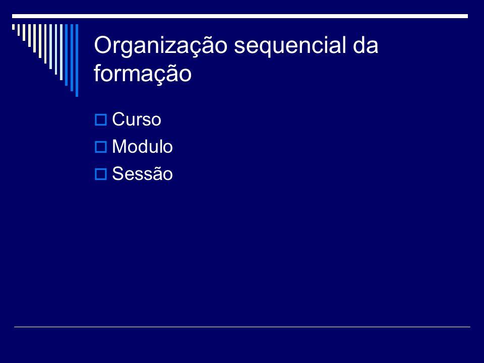 Organização sequencial da formação Curso Modulo Sessão