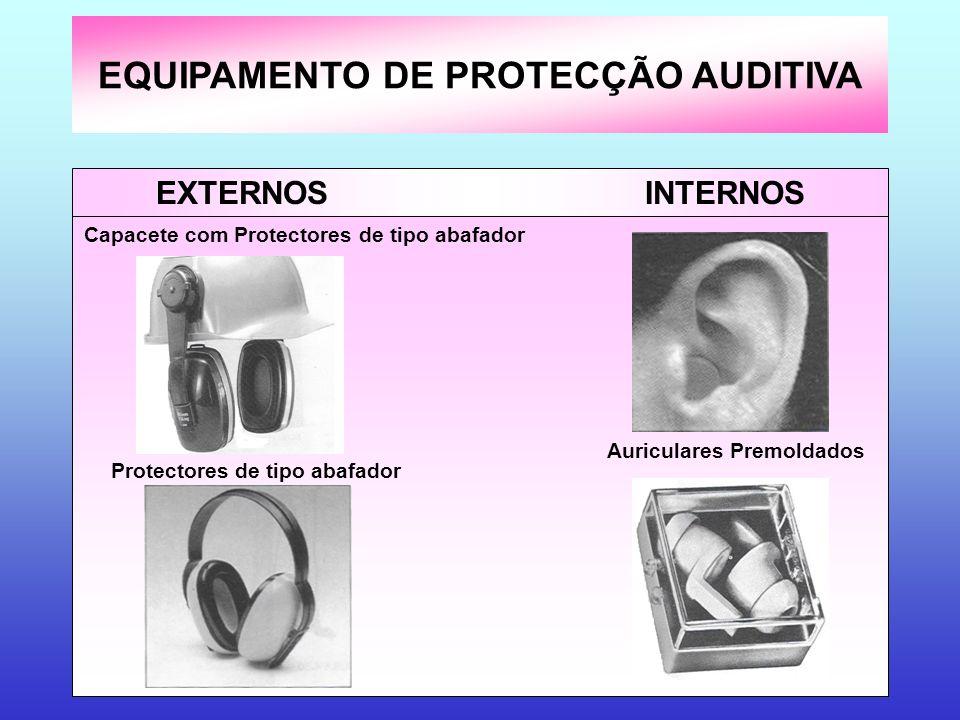 18 MEDIÇÃO DO RUÍDO Sonómetro ideal para todo o tipo de medidas acústicas. Sonómetro com analisador de espectros Sonómetro Digital com analisador de f