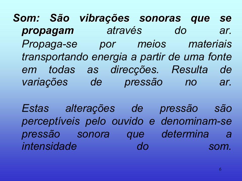 6 Som: São vibrações sonoras que se propagam Som: São vibrações sonoras que se propagam através do ar.