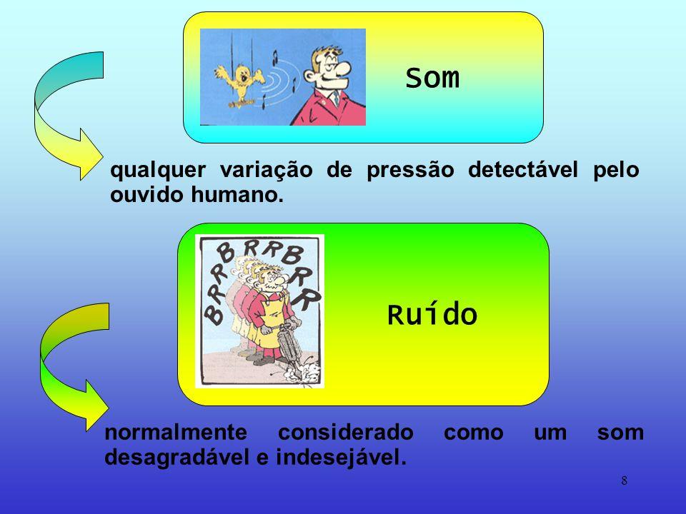 8 Som Ruído qualquer variação de pressão detectável pelo ouvido humano.