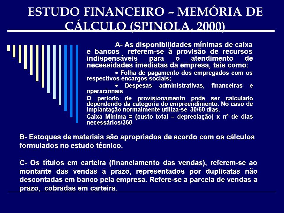 ESTUDO FINANCEIRO – MEMÓRIA DE CÁLCULO (SPINOLA, 2000) A- As disponibilidades mínimas de caixa e bancos referem-se à provisão de recursos indispensáve