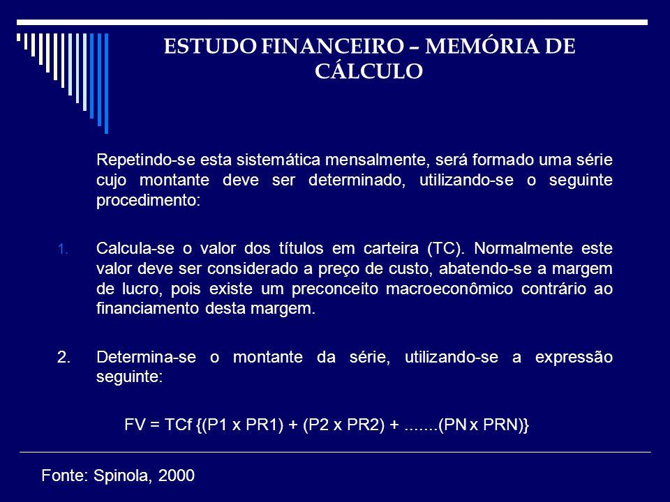 ESTUDO FINANCEIRO – MEMÓRIA DE CÁLCULO Repetindo-se esta sistemática mensalmente, será formado uma série cujo montante deve ser determinado, utilizand