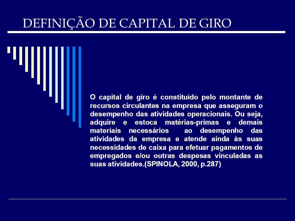 DEFINIÇÃO DE CAPITAL DE GIRO O capital de giro é constituído pelo montante de recursos circulantes na empresa que asseguram o desempenho das atividade