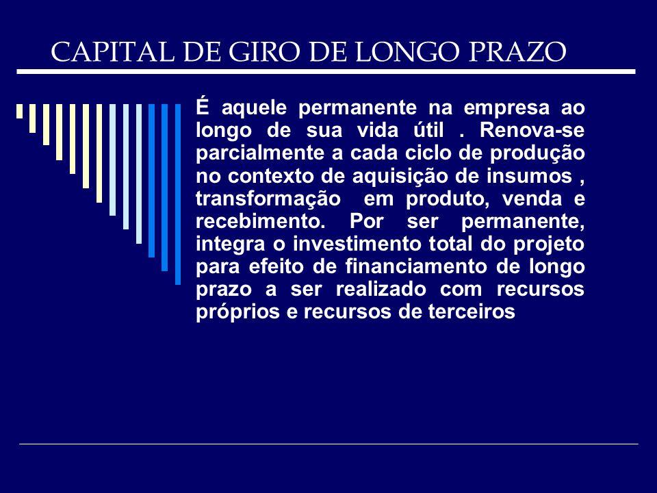 CAPITAL DE GIRO DE CURTO PRAZO Corresponde à parcela das vendas da empresa que é efetuada a prazo.