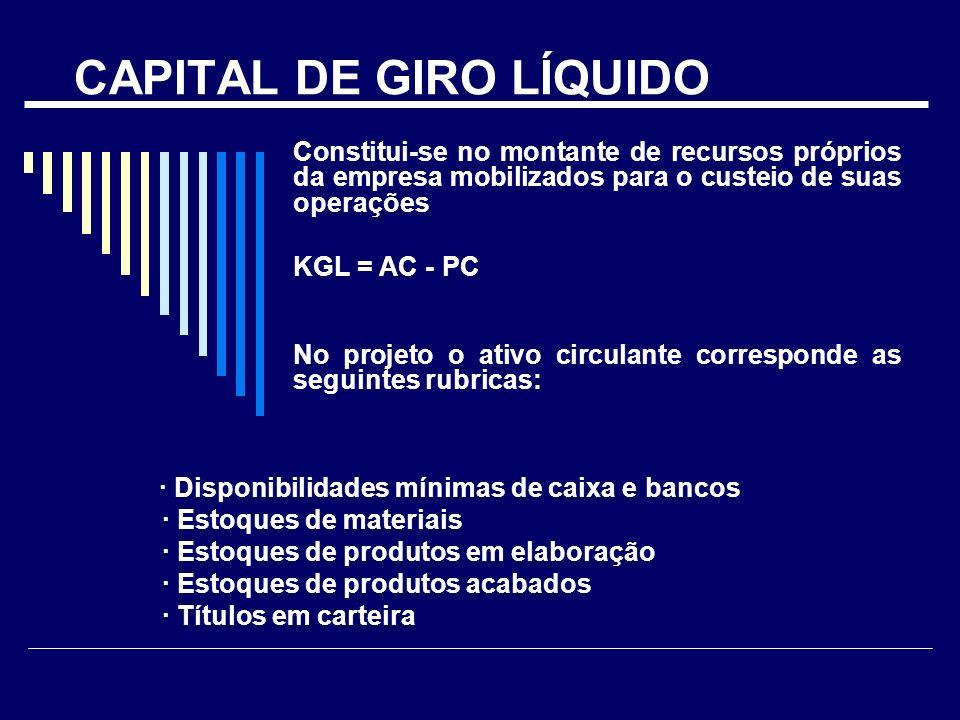 CAPITAL DE GIRO LÍQUIDO Constitui-se no montante de recursos próprios da empresa mobilizados para o custeio de suas operações KGL = AC - PC No projeto