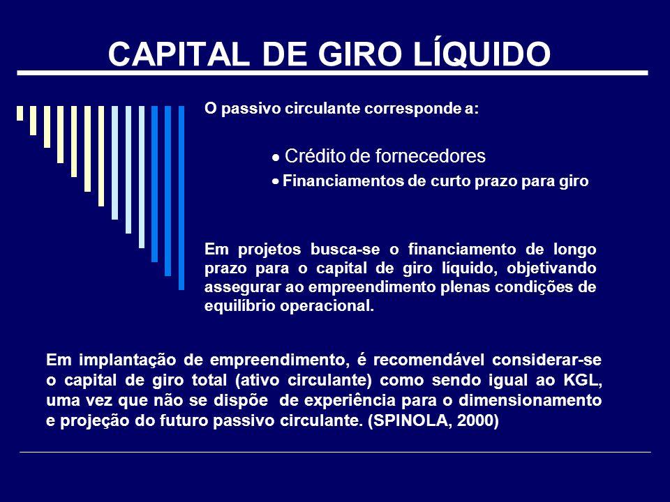 CAPITAL DE GIRO LÍQUIDO O passivo circulante corresponde a: Crédito de fornecedores Financiamentos de curto prazo para giro Em projetos busca-se o fin