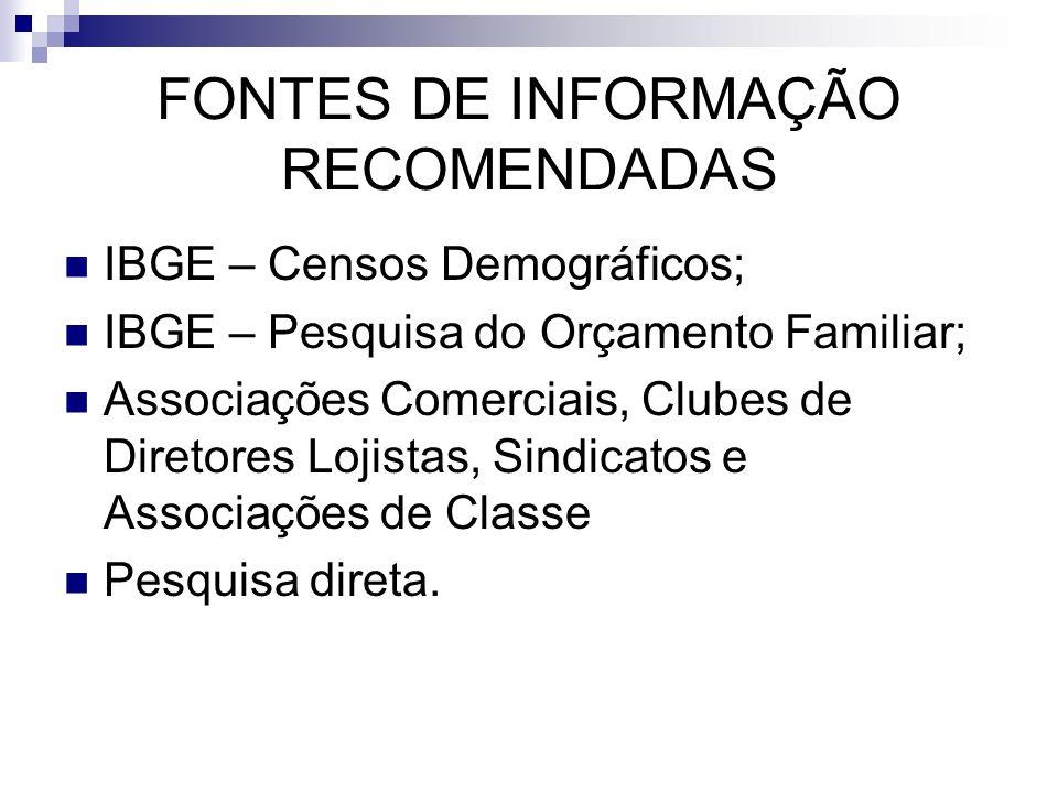 FONTES DE INFORMAÇÃO RECOMENDADAS IBGE – Censos Demográficos; IBGE – Pesquisa do Orçamento Familiar; Associações Comerciais, Clubes de Diretores Lojis