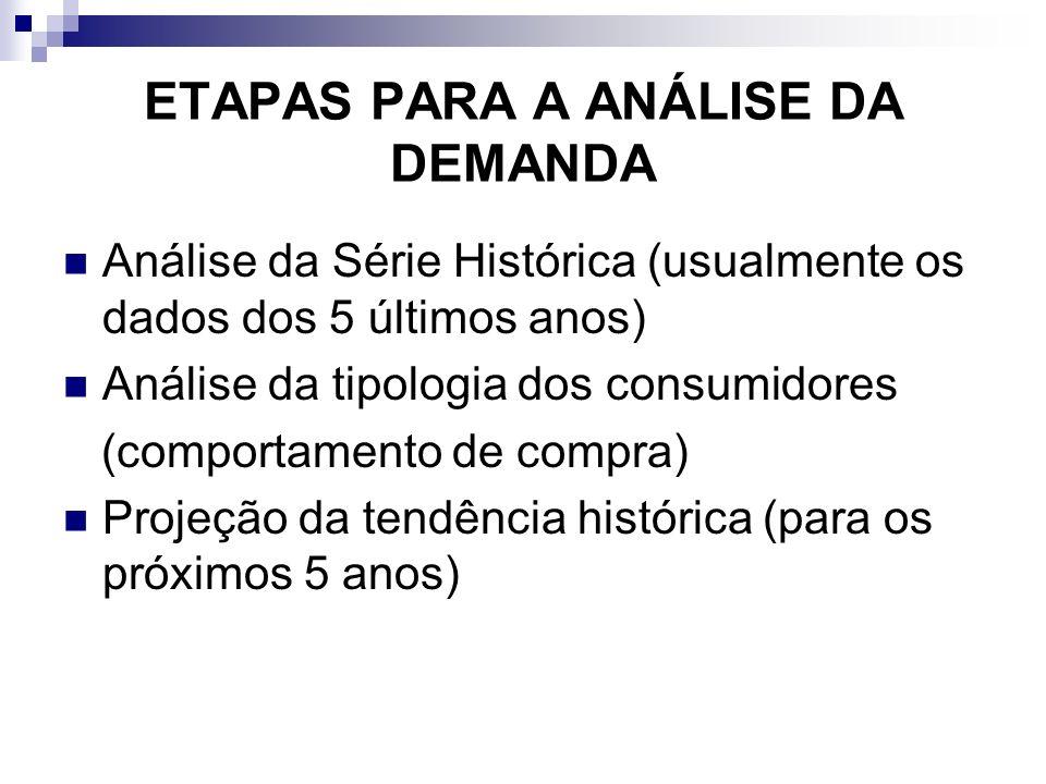 ETAPAS PARA A ANÁLISE DA DEMANDA Análise da Série Histórica (usualmente os dados dos 5 últimos anos) Análise da tipologia dos consumidores (comportame