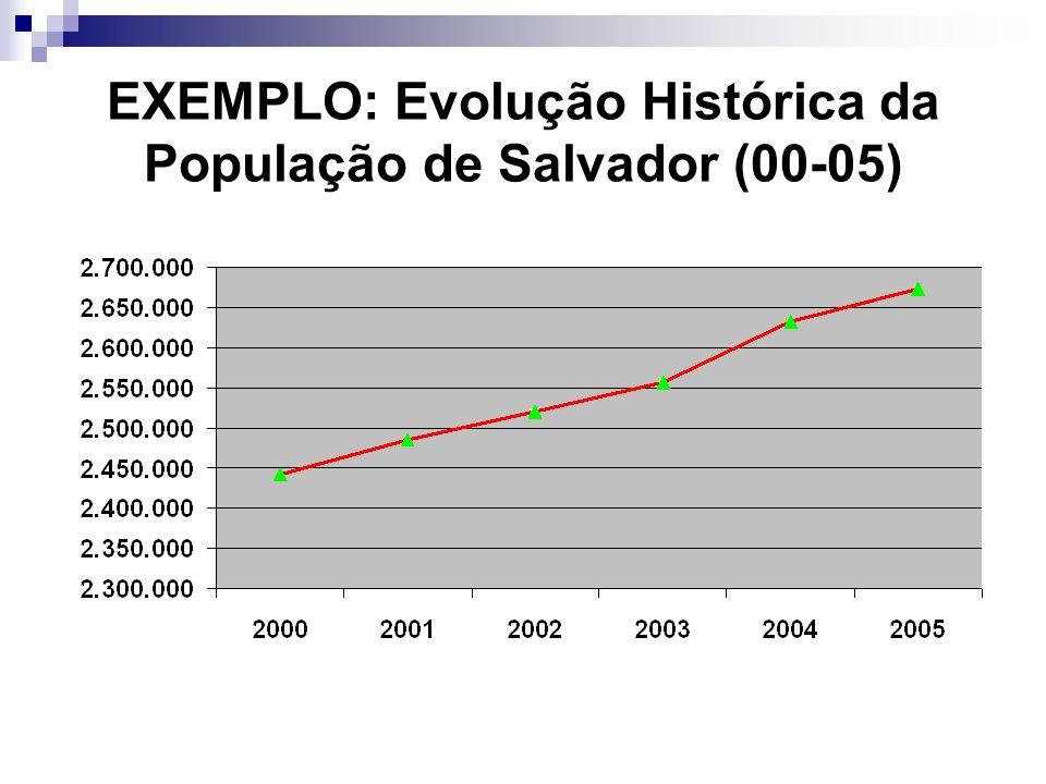 ESTUDO DE MERCADO PARA PRODUTOS NOVOS Procedimentos Analíticos Estruturar a pesquisa de mercado, selecionando amostra significativa.