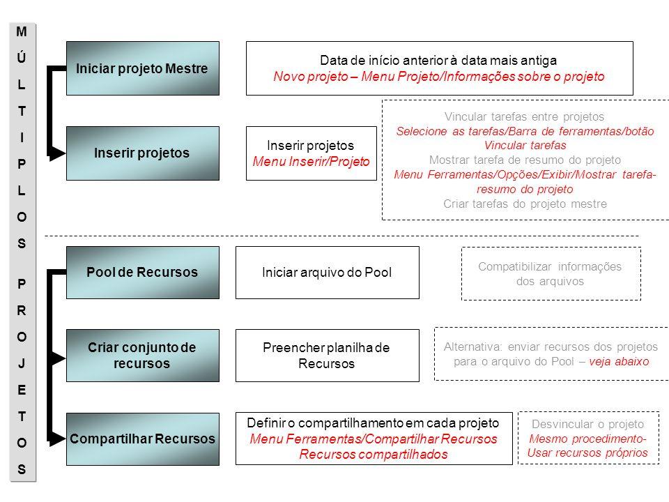MÚLTIPLOSPROJETOSMÚLTIPLOSPROJETOS Iniciar projeto Mestre Data de início anterior à data mais antiga Novo projeto – Menu Projeto/Informações sobre o p