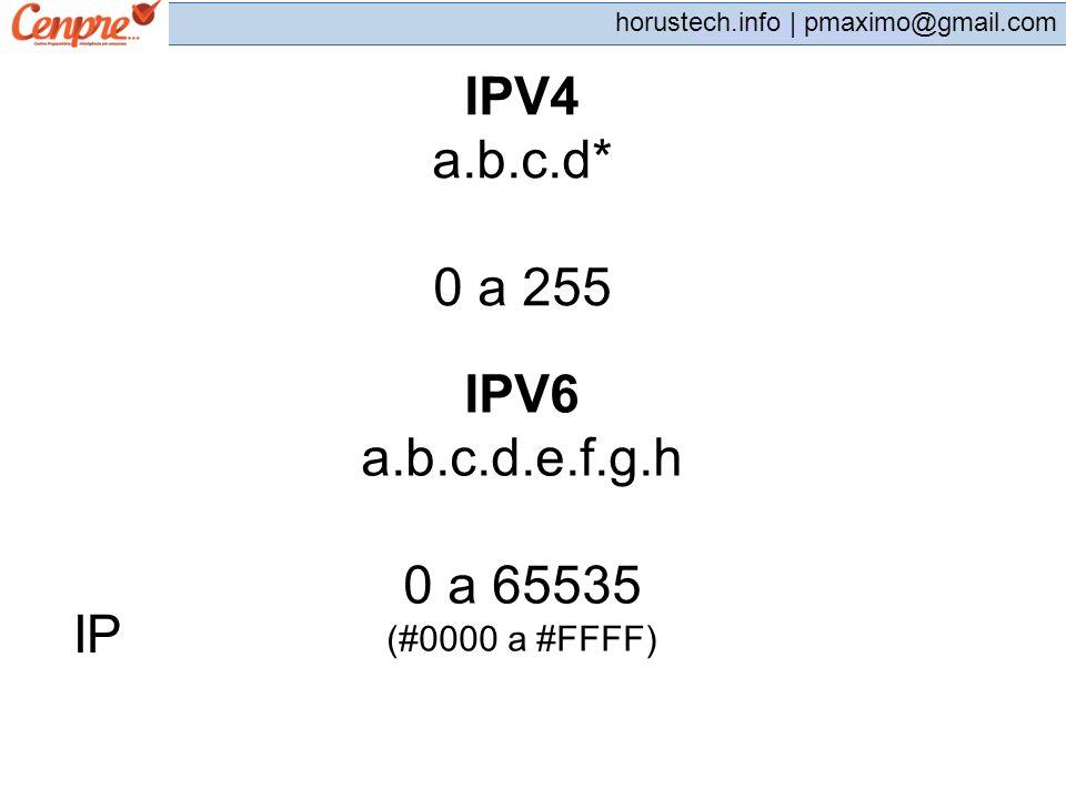 pmaximo@gmail.com horustech.info | pmaximo@gmail.com IP IPV4 a.b.c.d* 0 a 255 IPV6 a.b.c.d.e.f.g.h 0 a 65535 (#0000 a #FFFF)