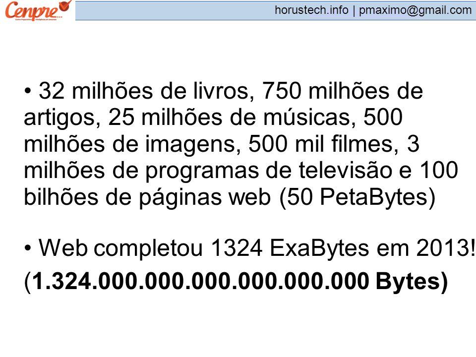 pmaximo@gmail.com horustech.info | pmaximo@gmail.com 32 milhões de livros, 750 milhões de artigos, 25 milhões de músicas, 500 milhões de imagens, 500