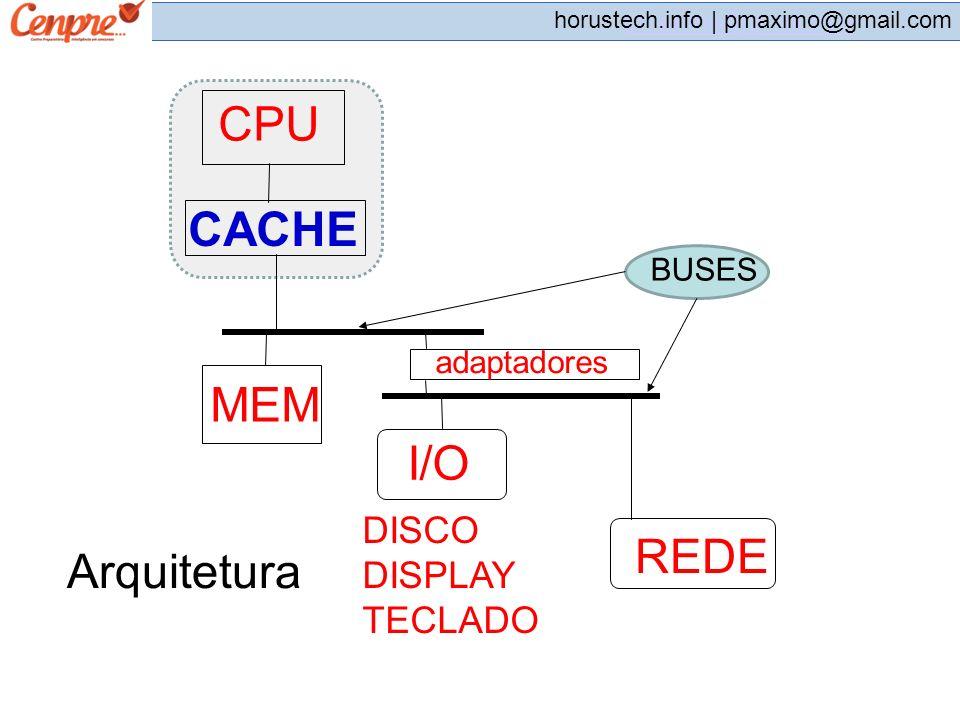 pmaximo@gmail.com horustech.info | pmaximo@gmail.com CACHES CPU ALU CORE 1 Rs CORE 2 CORE n... UC