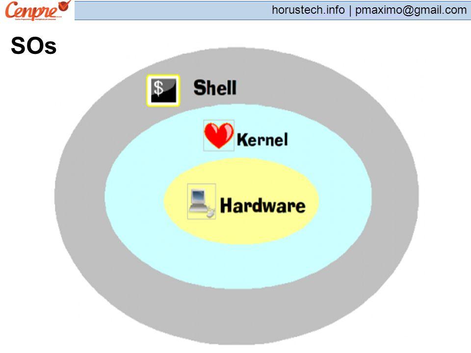 pmaximo@gmail.com horustech.info | pmaximo@gmail.com SOs