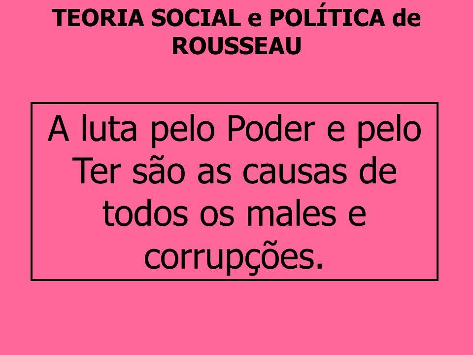 TEORIA SOCIAL e POLÍTICA de ROUSSEAU A luta pelo Poder e pelo Ter são as causas de todos os males e corrupções.