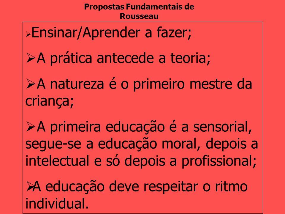 Propostas Fundamentais de Rousseau Ensinar/Aprender a fazer; A prática antecede a teoria; A natureza é o primeiro mestre da criança; A primeira educaç