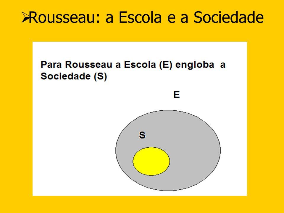 Rousseau: a Escola e a Sociedade