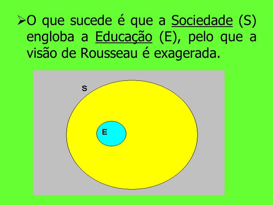 O que sucede é que a Sociedade (S) engloba a Educação (E), pelo que a visão de Rousseau é exagerada.
