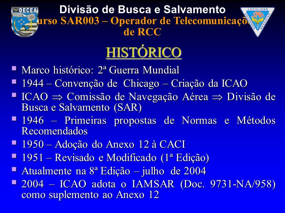 Divisão de Busca e Salvamento Curso SAR003 – Operador de Telecomunicações de RCC HISTÓRICO Marco histórico: 2ª Guerra Mundial Marco histórico: 2ª Guer