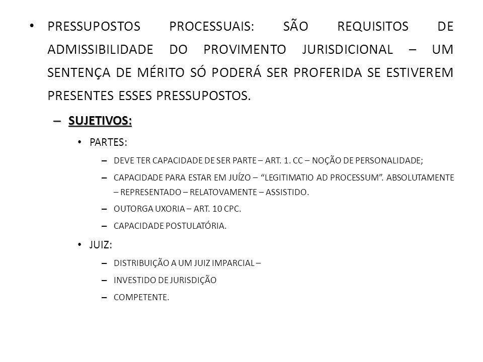 PRESSUPOSTOS PROCESSUAIS: SÃO REQUISITOS DE ADMISSIBILIDADE DO PROVIMENTO JURISDICIONAL – UM SENTENÇA DE MÉRITO SÓ PODERÁ SER PROFERIDA SE ESTIVEREM P