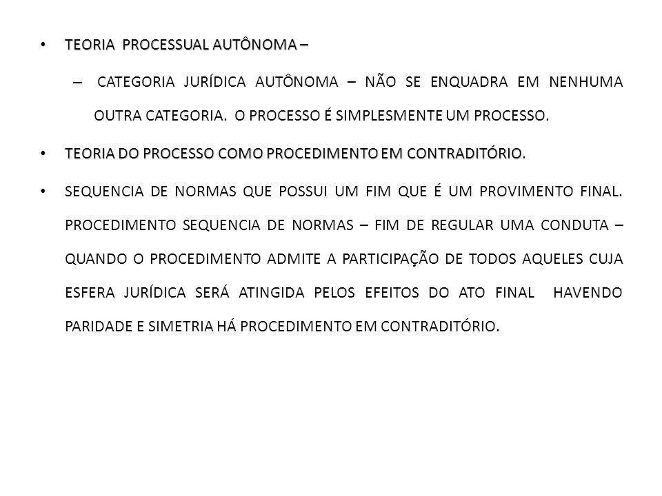 TEORIA PROCESSUAL AUTÔNOMA – TEORIA PROCESSUAL AUTÔNOMA – – CATEGORIA JURÍDICA AUTÔNOMA – NÃO SE ENQUADRA EM NENHUMA OUTRA CATEGORIA. O PROCESSO É SIM