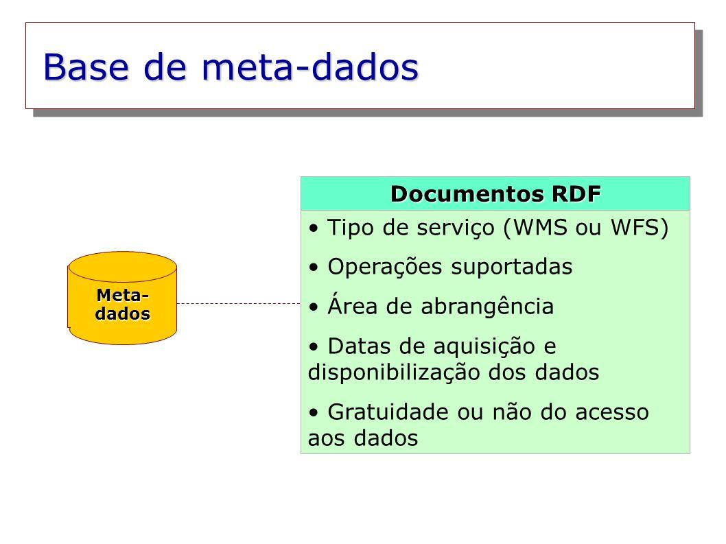 Base de meta-dados Meta- dados Tipo de serviço (WMS ou WFS) Operações suportadas Área de abrangência Datas de aquisição e disponibilização dos dados G