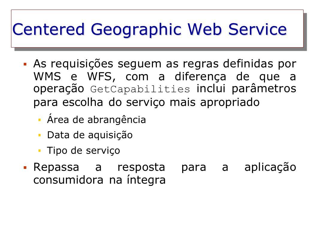 Centered Geographic Web Service As requisições seguem as regras definidas por WMS e WFS, com a diferença de que a operação GetCapabilities inclui parâ