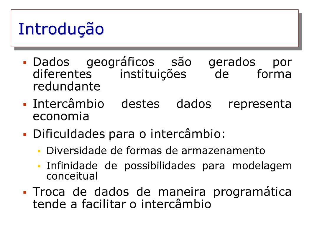 Introdução Dados geográficos são gerados por diferentes instituições de forma redundante Intercâmbio destes dados representa economia Dificuldades par