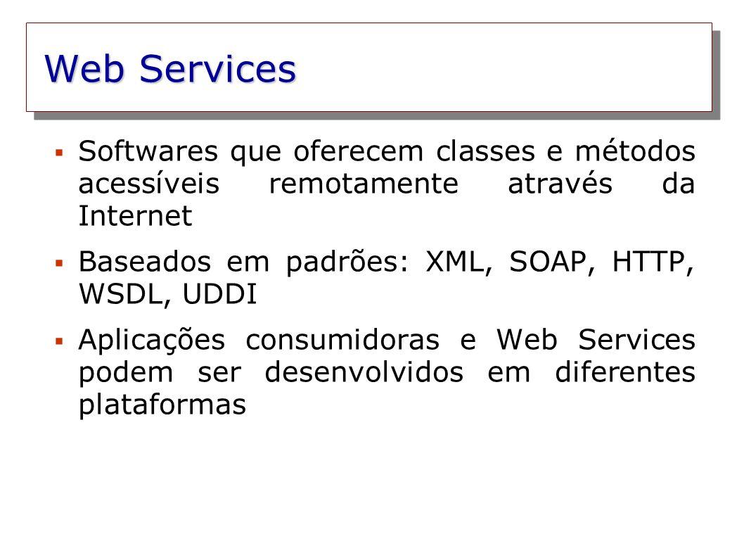 Web Services Softwares que oferecem classes e métodos acessíveis remotamente através da Internet Baseados em padrões: XML, SOAP, HTTP, WSDL, UDDI Apli