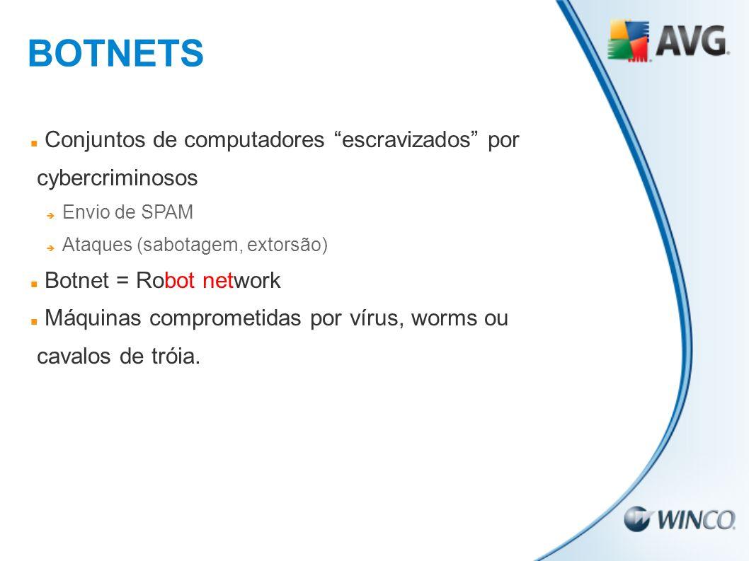 Conjuntos de computadores escravizados por cybercriminosos Envio de SPAM Ataques (sabotagem, extorsão) Botnet = Robot network Máquinas comprometidas p
