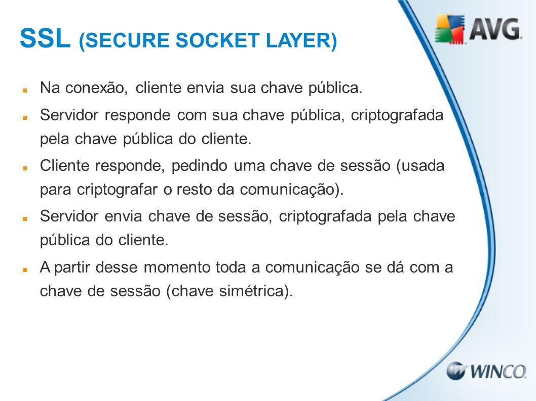 Na conexão, cliente envia sua chave pública. Servidor responde com sua chave pública, criptografada pela chave pública do cliente. Cliente responde, p