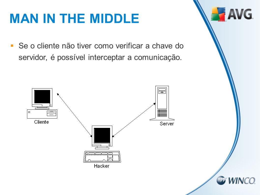 Se o cliente não tiver como verificar a chave do servidor, é possível interceptar a comunicação. MAN IN THE MIDDLE
