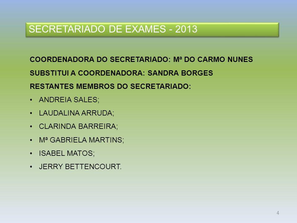 4 SECRETARIADO DE EXAMES - 2013 COORDENADORA DO SECRETARIADO: Mª DO CARMO NUNES SUBSTITUI A COORDENADORA: SANDRA BORGES RESTANTES MEMBROS DO SECRETARIADO: ANDREIA SALES; LAUDALINA ARRUDA; CLARINDA BARREIRA; Mª GABRIELA MARTINS; ISABEL MATOS; JERRY BETTENCOURT.
