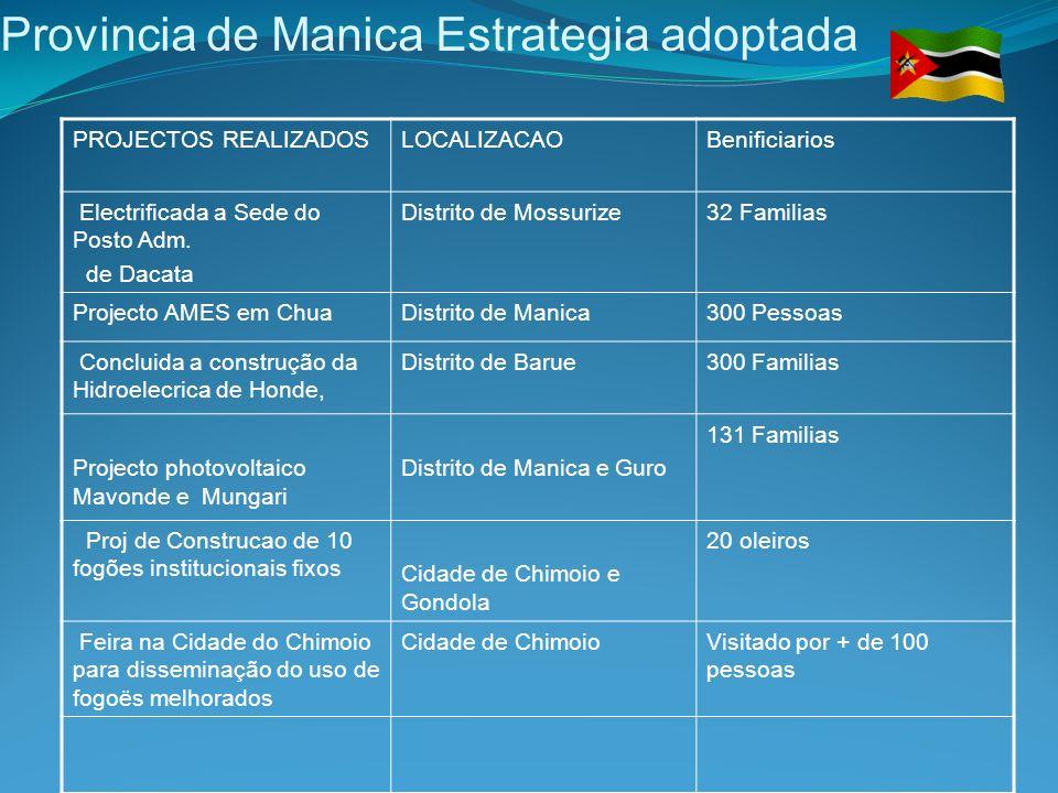 Provincia de Manica Estrategia adoptada PROJECTOS REALIZADOSLOCALIZACAOBenificiarios Electrificada a Sede do Posto Adm. de Dacata Distrito de Mossuriz