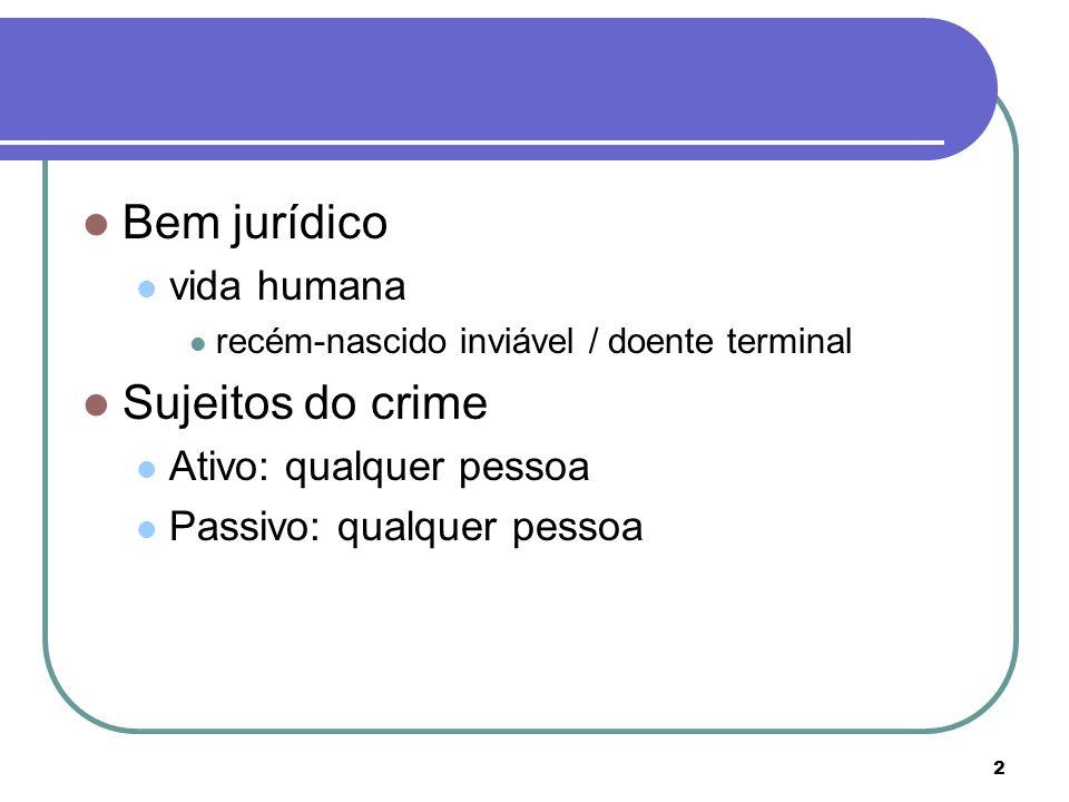 2 Bem jurídico vida humana recém-nascido inviável / doente terminal Sujeitos do crime Ativo: qualquer pessoa Passivo: qualquer pessoa