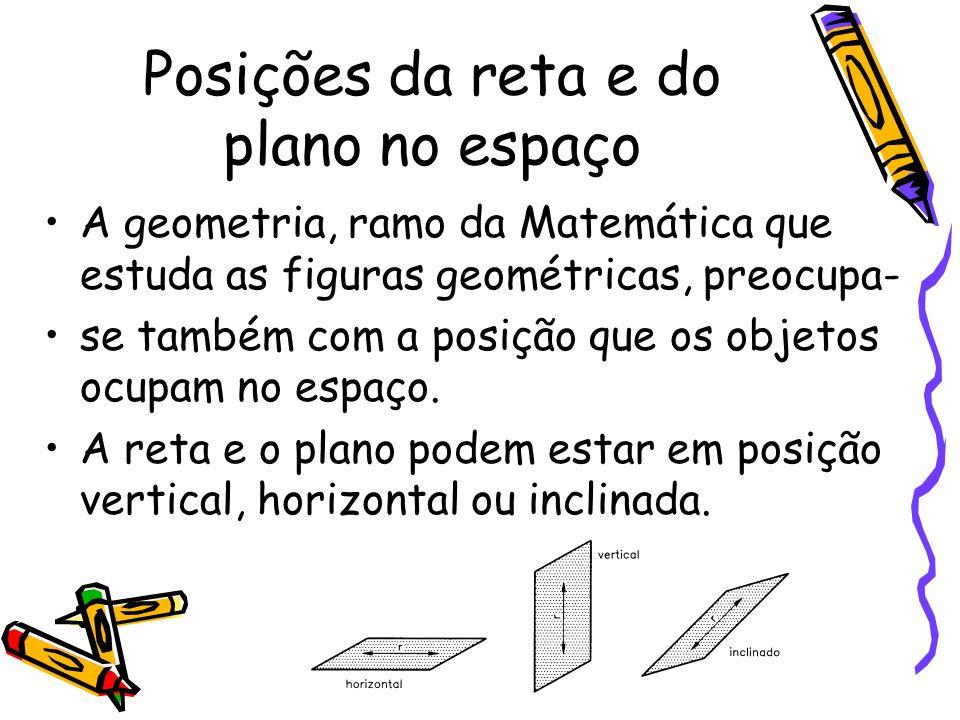 Posições da reta e do plano no espaço A geometria, ramo da Matemática que estuda as figuras geométricas, preocupa- se também com a posição que os obje