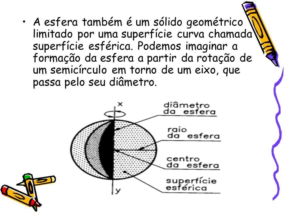 A esfera também é um sólido geométrico limitado por uma superfície curva chamada superfície esférica. Podemos imaginar a formação da esfera a partir d