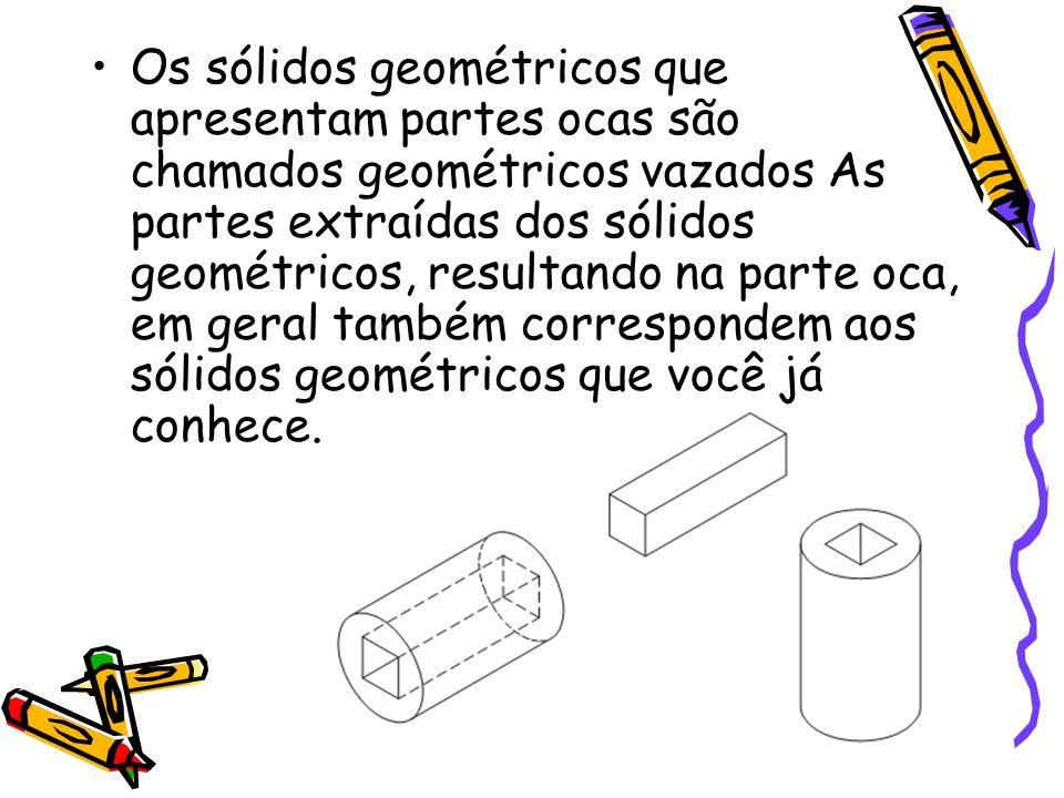 Os sólidos geométricos que apresentam partes ocas são chamados geométricos vazados As partes extraídas dos sólidos geométricos, resultando na parte oc