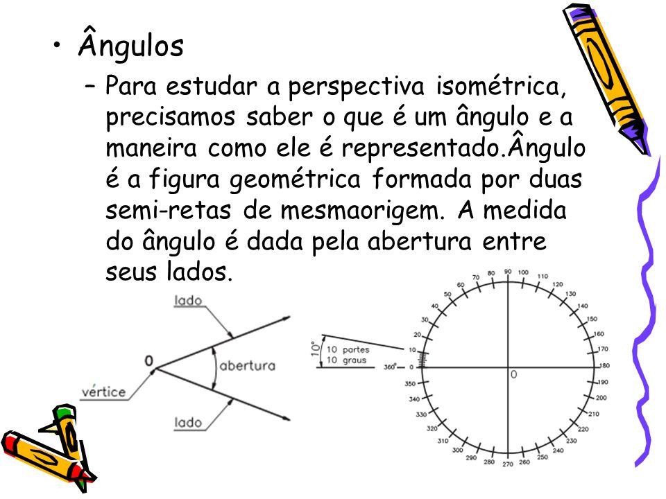 Ângulos –Para estudar a perspectiva isométrica, precisamos saber o que é um ângulo e a maneira como ele é representado.Ângulo é a figura geométrica fo