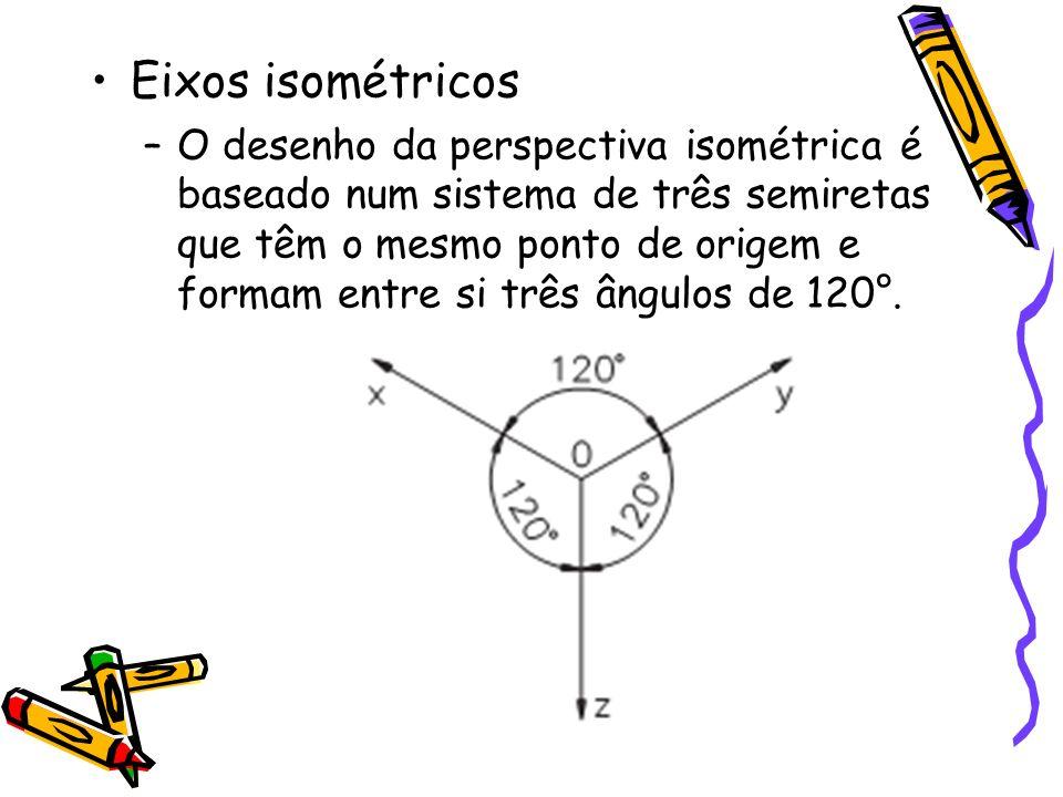 Eixos isométricos –O desenho da perspectiva isométrica é baseado num sistema de três semiretas que têm o mesmo ponto de origem e formam entre si três
