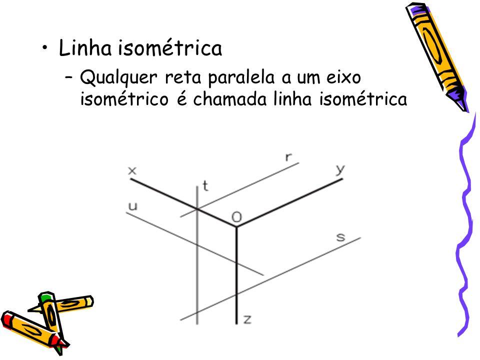 Linha isométrica –Qualquer reta paralela a um eixo isométrico é chamada linha isométrica