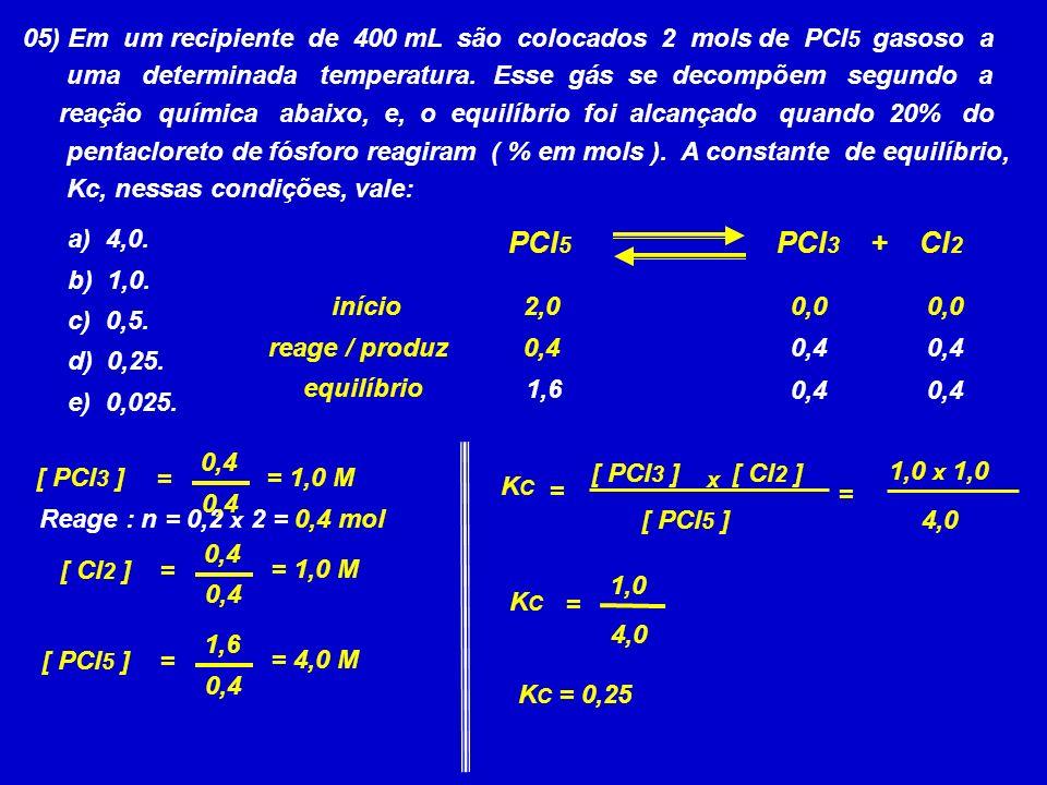 05) Em um recipiente de 400 mL são colocados 2 mols de PCl 5 gasoso a uma determinada temperatura. Esse gás se decompõem segundo a reação química abai