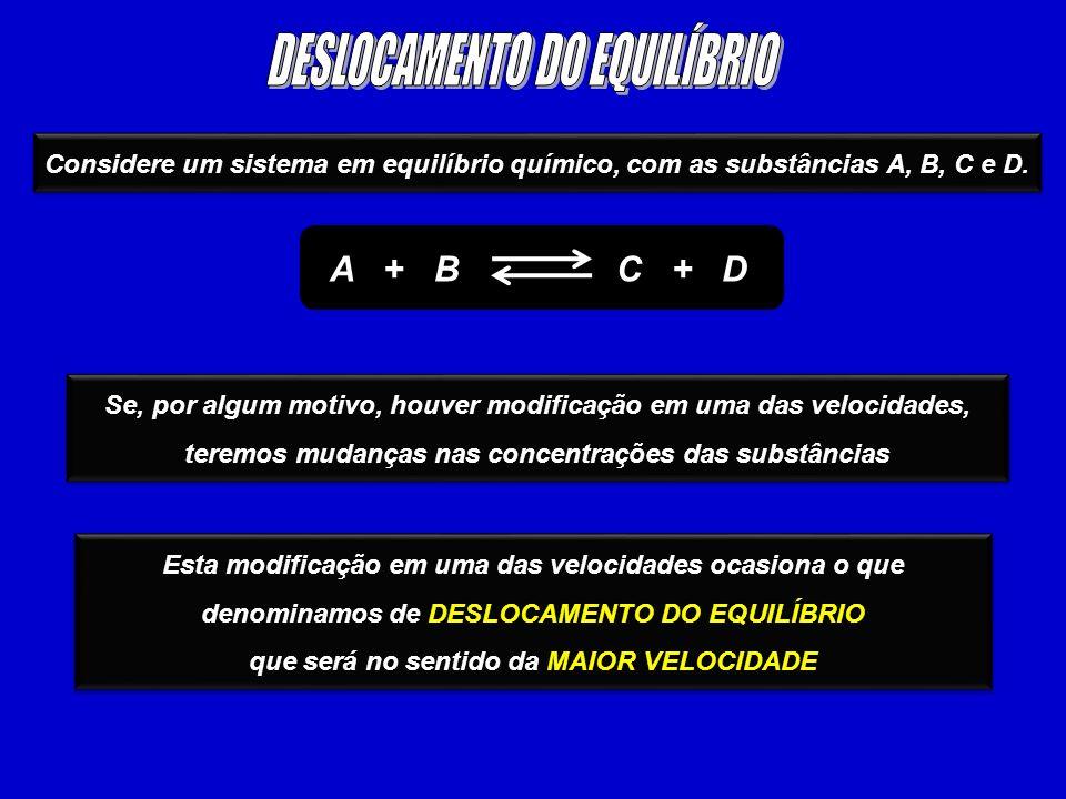 Considere um sistema em equilíbrio químico, com as substâncias A, B, C e D. A + B C + D Se, por algum motivo, houver modificação em uma das velocidade