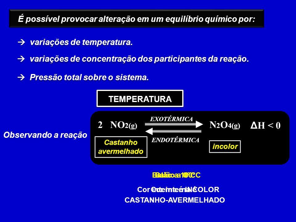 É possível provocar alteração em um equilíbrio químico por: variações de temperatura. variações de concentração dos participantes da reação. Pressão t