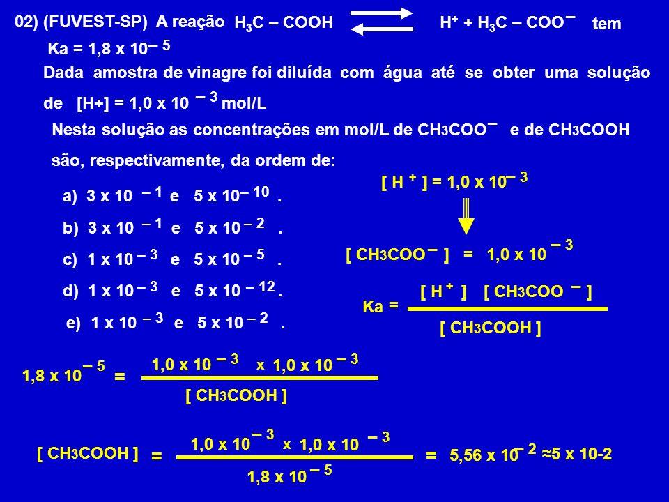 02) (FUVEST-SP) A reação H 3 C – COOH H + + H 3 C – COO tem Ka = 1,8 x 10 Dada amostra de vinagre foi diluída com água até se obter uma solução de [H+