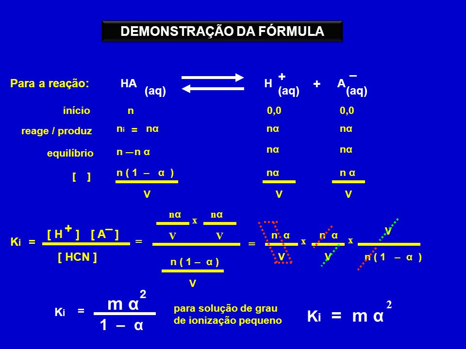 Para a reação: HA (aq) H + + A – = KiKi [ H ][ A ] [ HCN ] +– início reage / produz equilíbrio [ ] 0,0 nini n = nαnαnαnαnαnα n – n α– nαnαnαnα V nαnαn