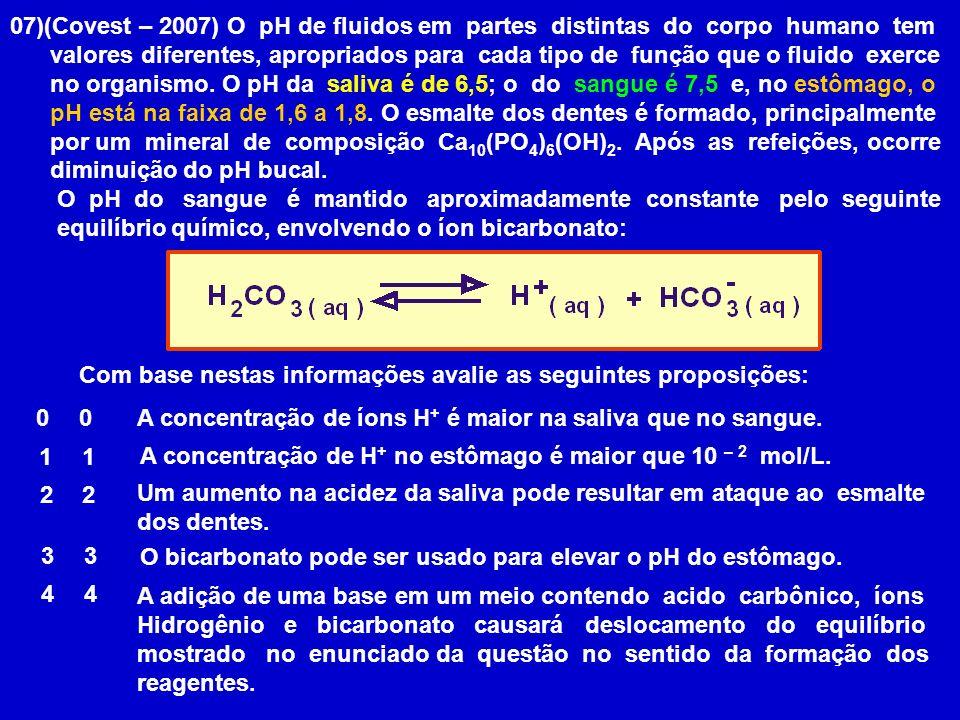 07)(Covest – 2007) O pH de fluidos em partes distintas do corpo humano tem valores diferentes, apropriados para cada tipo de função que o fluido exerc