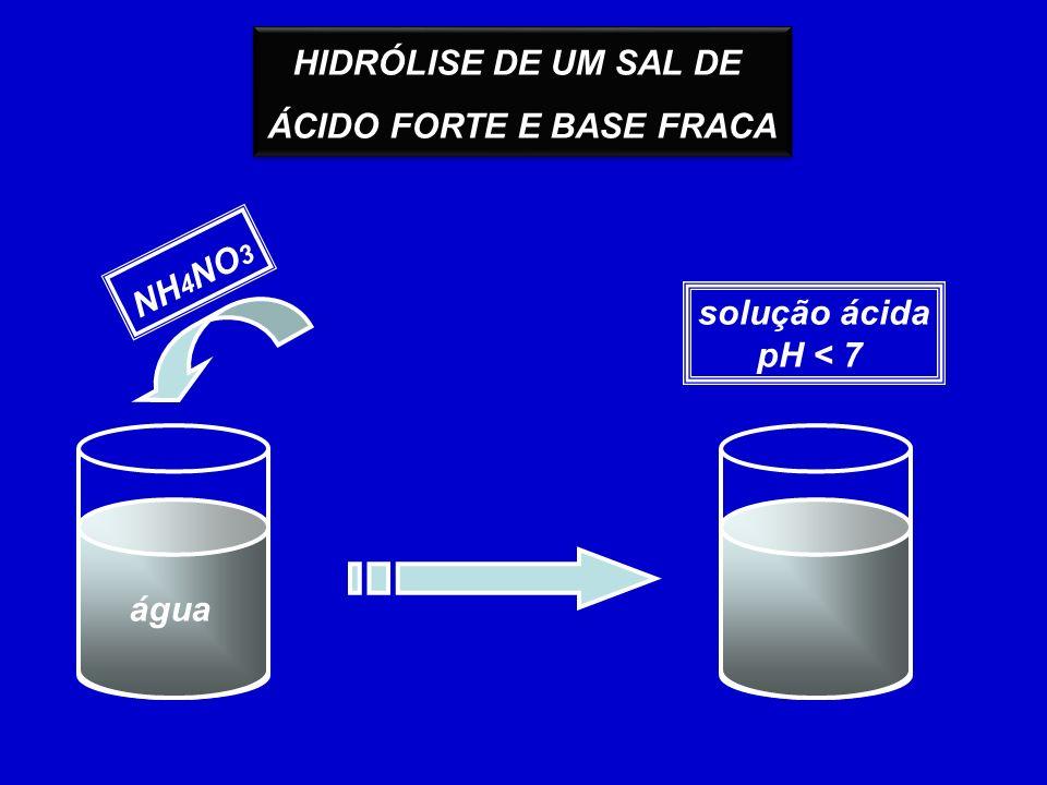 HIDRÓLISE DE UM SAL DE ÁCIDO FORTE E BASE FRACA HIDRÓLISE DE UM SAL DE ÁCIDO FORTE E BASE FRACA água NH 4 NO 3 solução ácida pH < 7