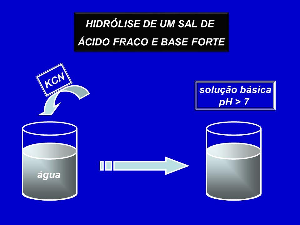 HIDRÓLISE DE UM SAL DE ÁCIDO FRACO E BASE FORTE HIDRÓLISE DE UM SAL DE ÁCIDO FRACO E BASE FORTE água KCN solução básica pH > 7