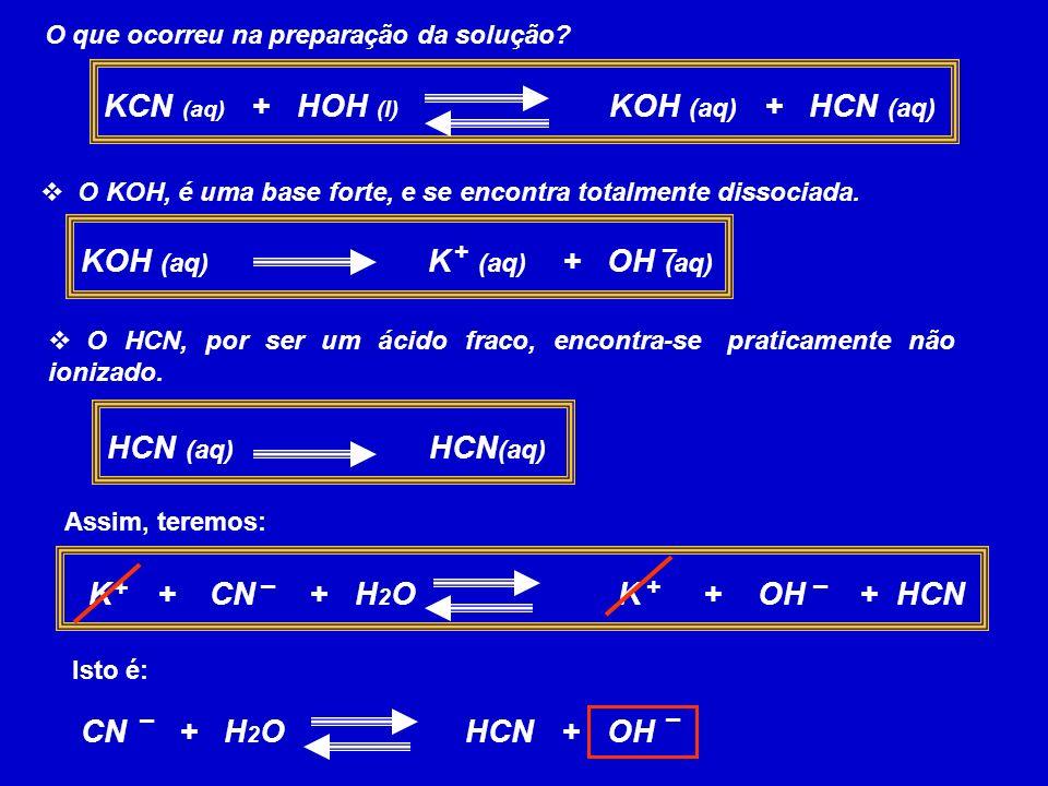 O que ocorreu na preparação da solução? KCN (aq) + HOH (l) KOH (aq) + HCN (aq) O KOH, é uma base forte, e se encontra totalmente dissociada. KOH (aq)